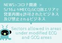 NEWS>コロナ関連 >5/16よりMECQ,GCQ別エリアで営業再開を許可されたビジネス及び禁止されるビジネス